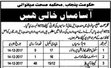 Psychologist Government jobs in Health Authority
