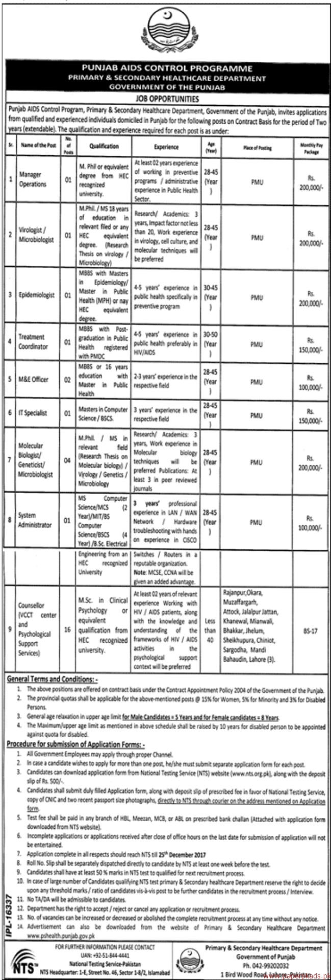 Job For Psychologists in Punjab