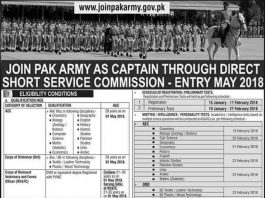 Join Pak Army as Captain through SSC