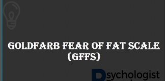 Goldfarb Fear of Fat Scale (GFFS)